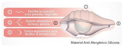 Características Pelvix Concept
