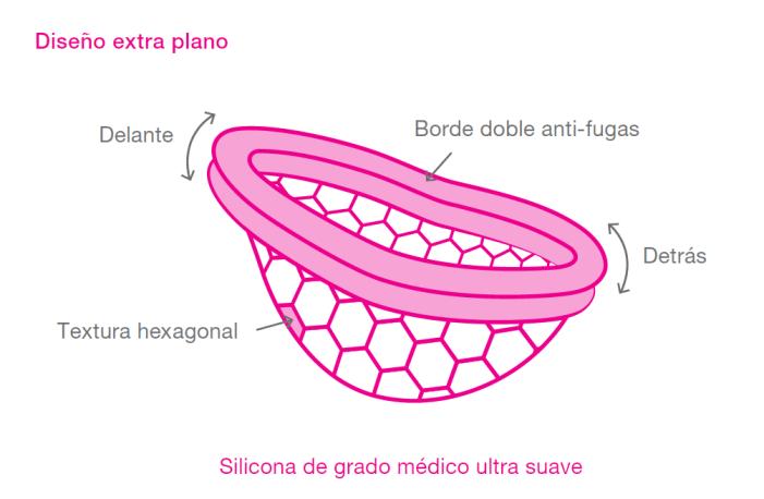 copa menstrual para tener relaciones sexuales