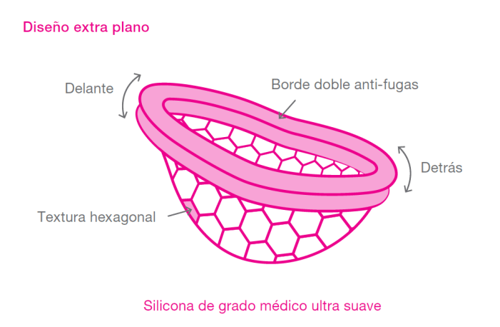 Copa menstrual Ziggy extraplana