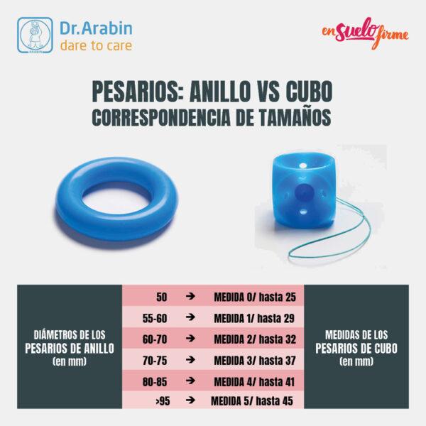 Correspondencia pesarios anillo vs pesarios cubo